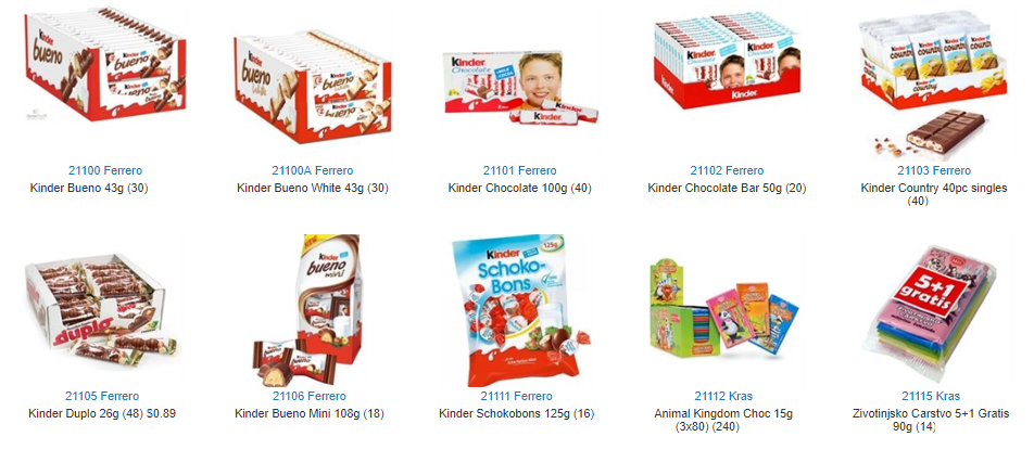Chocolate Golobal Imports Exports